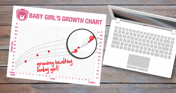 Dry Erase Baby Girl Growth Chart Decal Dezign With A Z