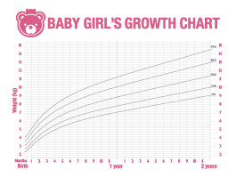 Dry Erase Baby Girl Growth Chart Decal