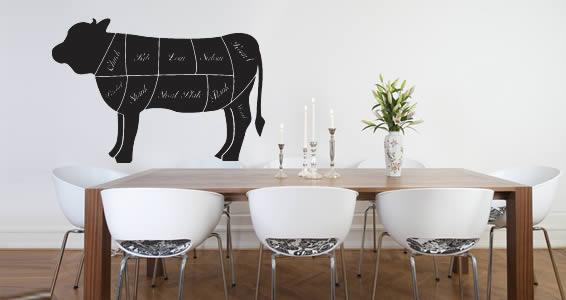 Beef Steak Cuts wall decals