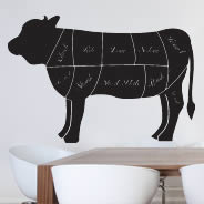 Beef Steak Cuts wall decals
