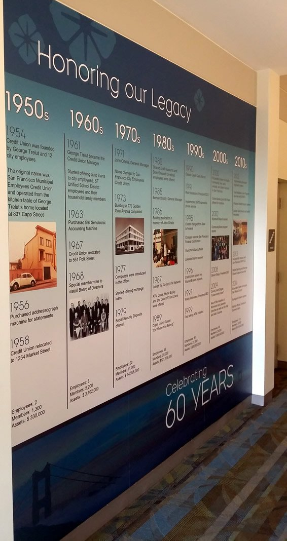 SF Credit Union timeline wall mural